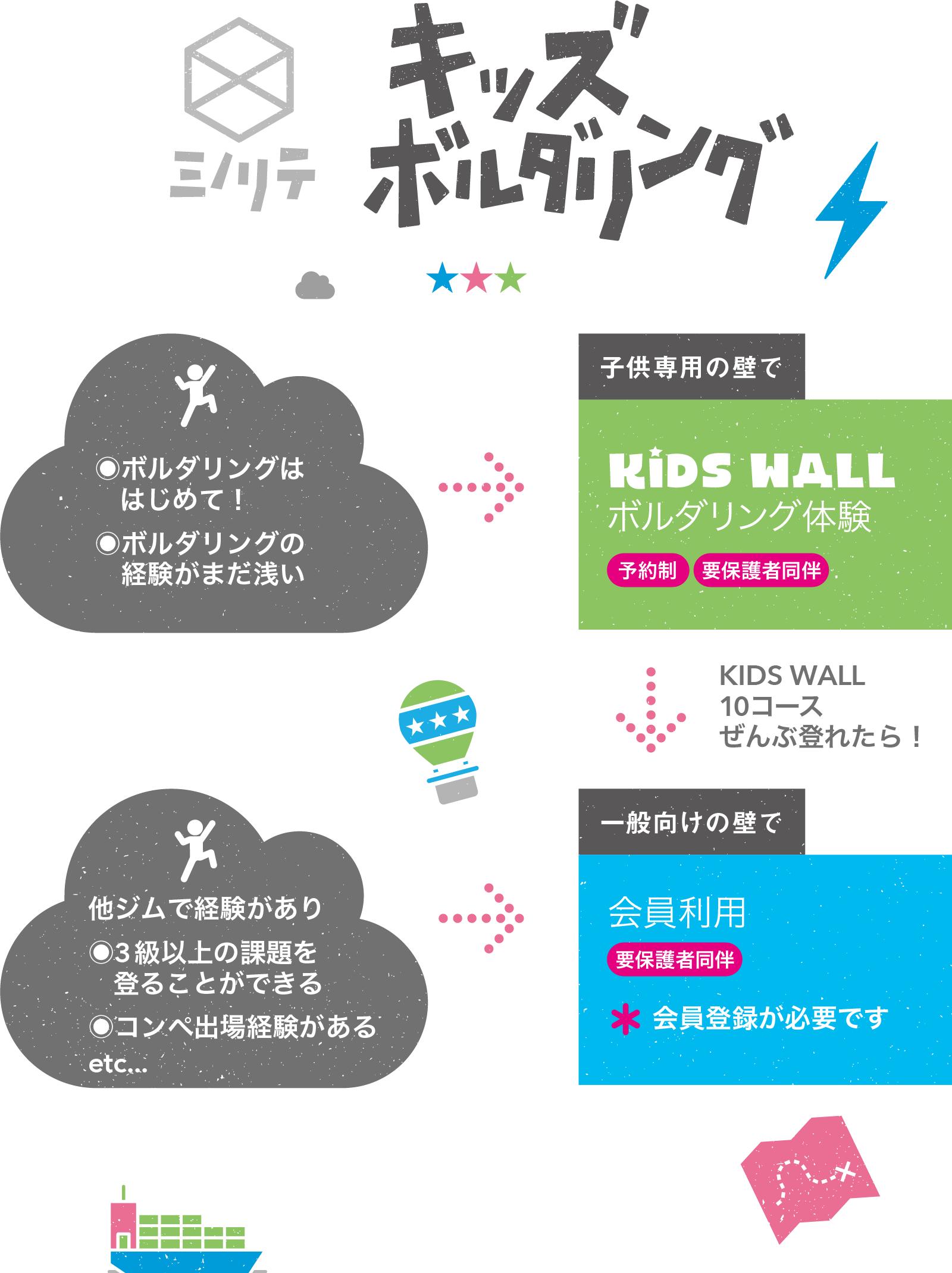 1000円(税別)