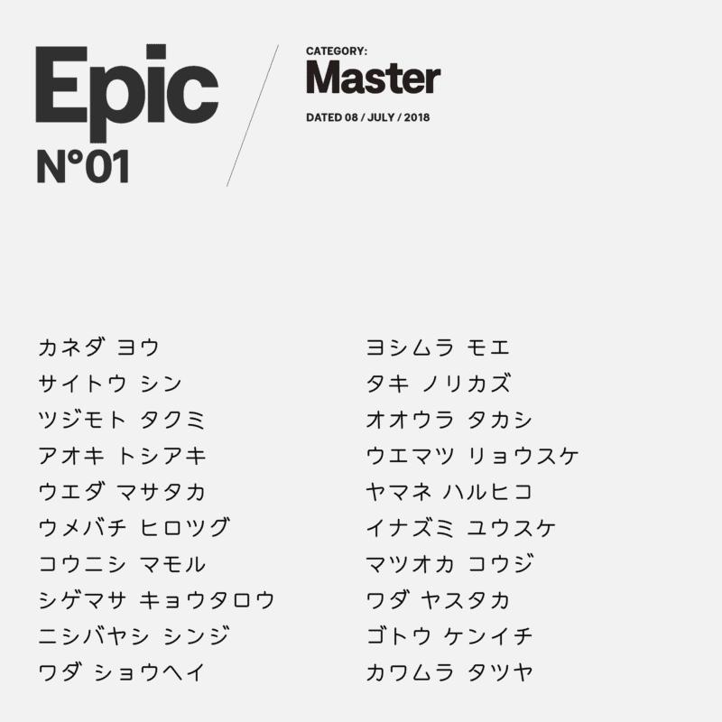 Masterカテゴリー参加者リスト