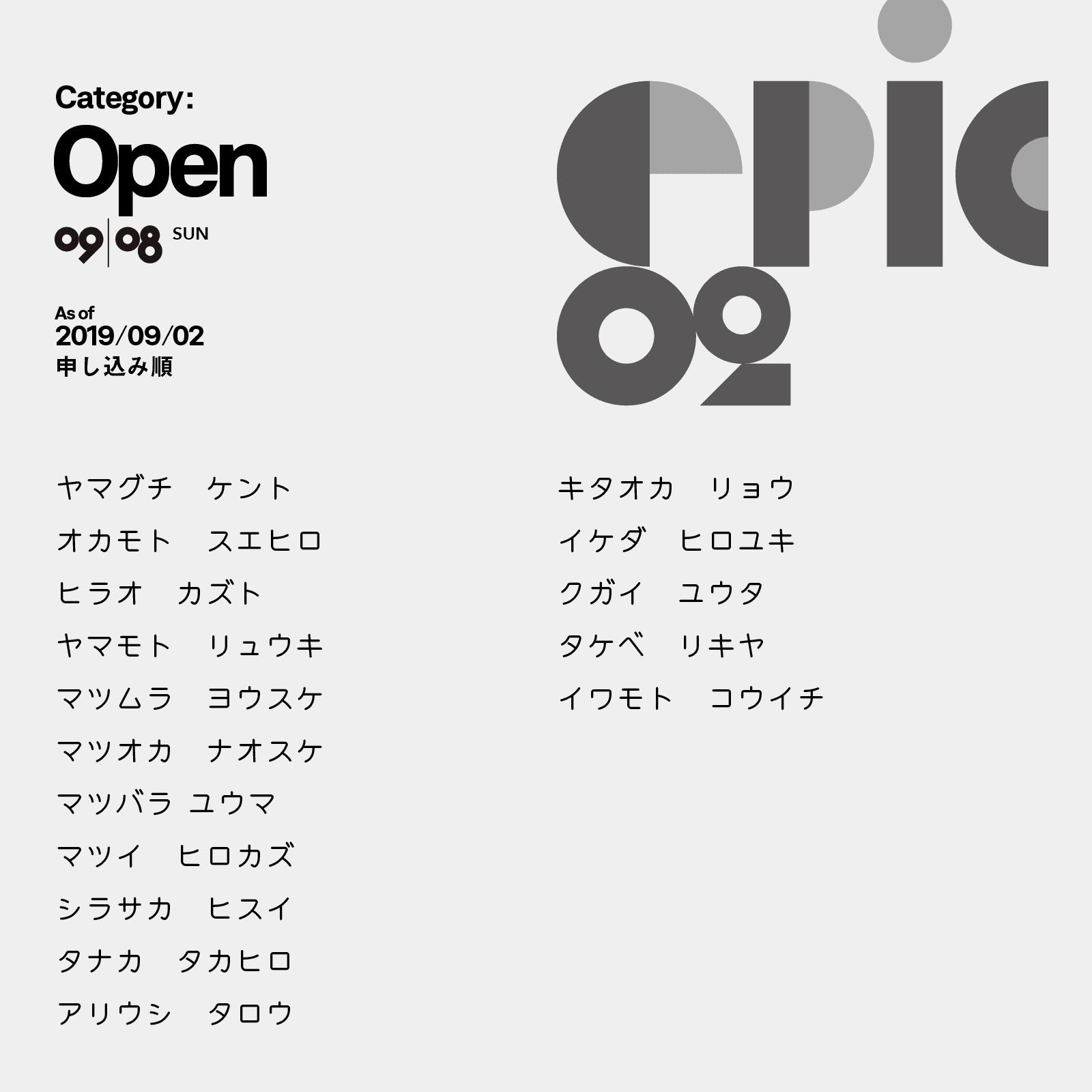 Openカテゴリー参加者リスト