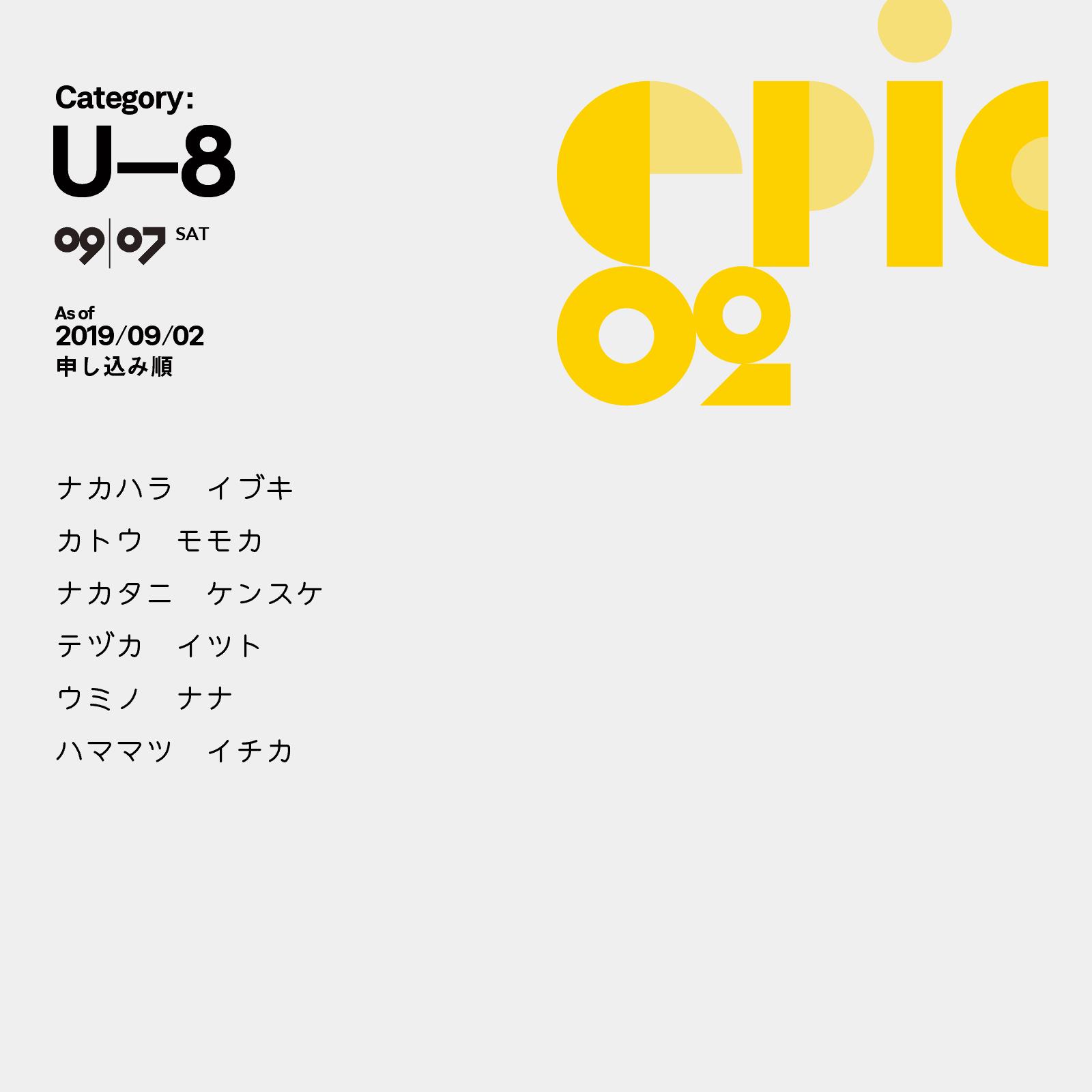 U-8 参加者リスト